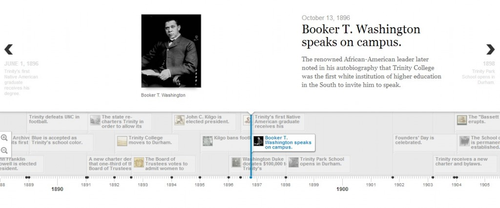 The history of Duke University as displayed by Timeline.JS.