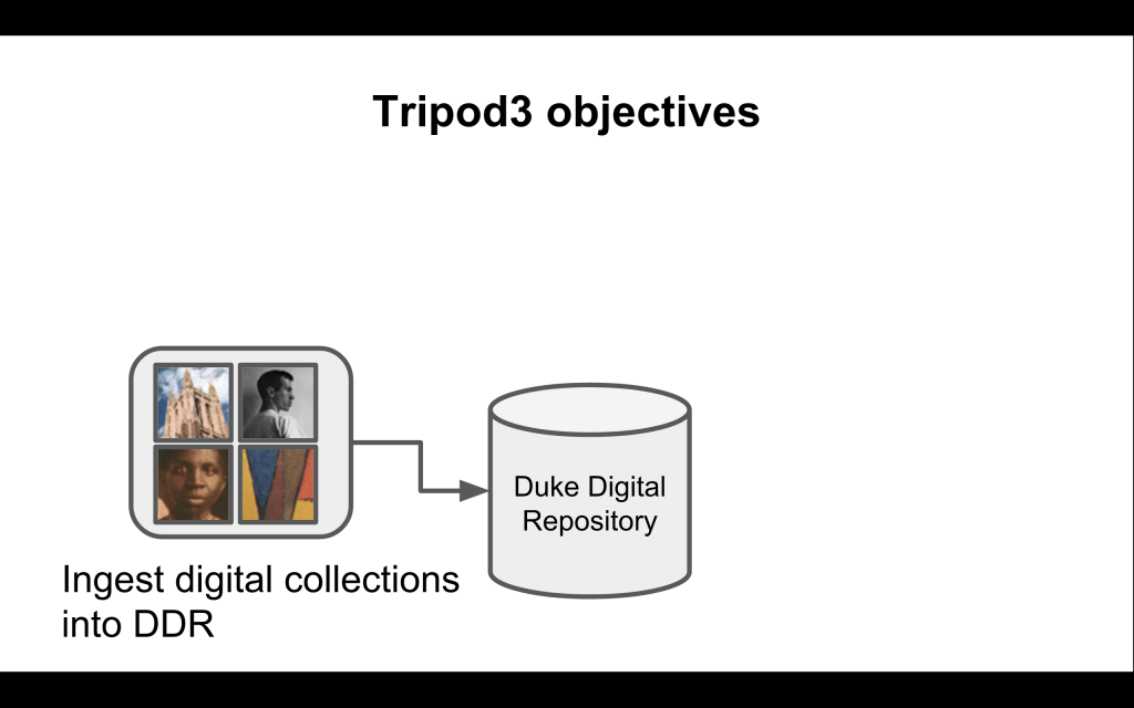 Objective 1: Ingest digital collections into the Duke Digital Repository.