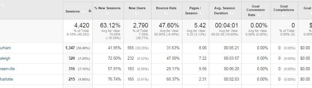 analyticsblog_citydata-header