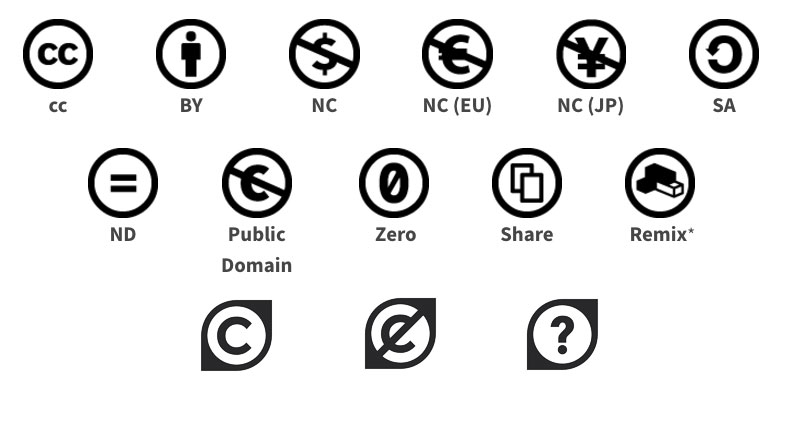Rights & Licenses Icons