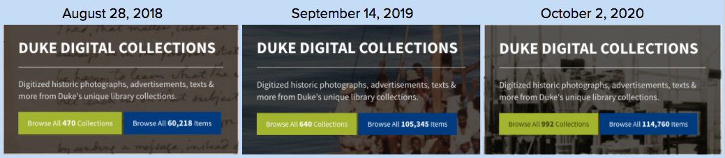 Collection and item counters from the Duke Digital Repository's homepage for Duke Digital Collections, showing the volume of digital collections roughly doubling between 2018 and 2020.
