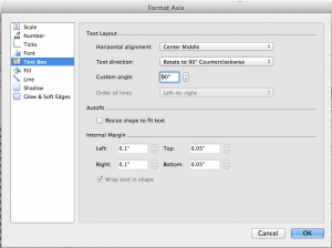Changing the X axis text.