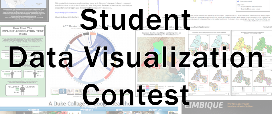 Student Data Visualization Contest