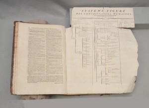 Diderot Enclyclopedia