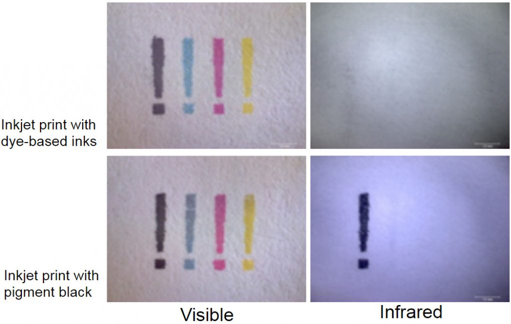 Pigment and dye-based inks under visible and infrared light.