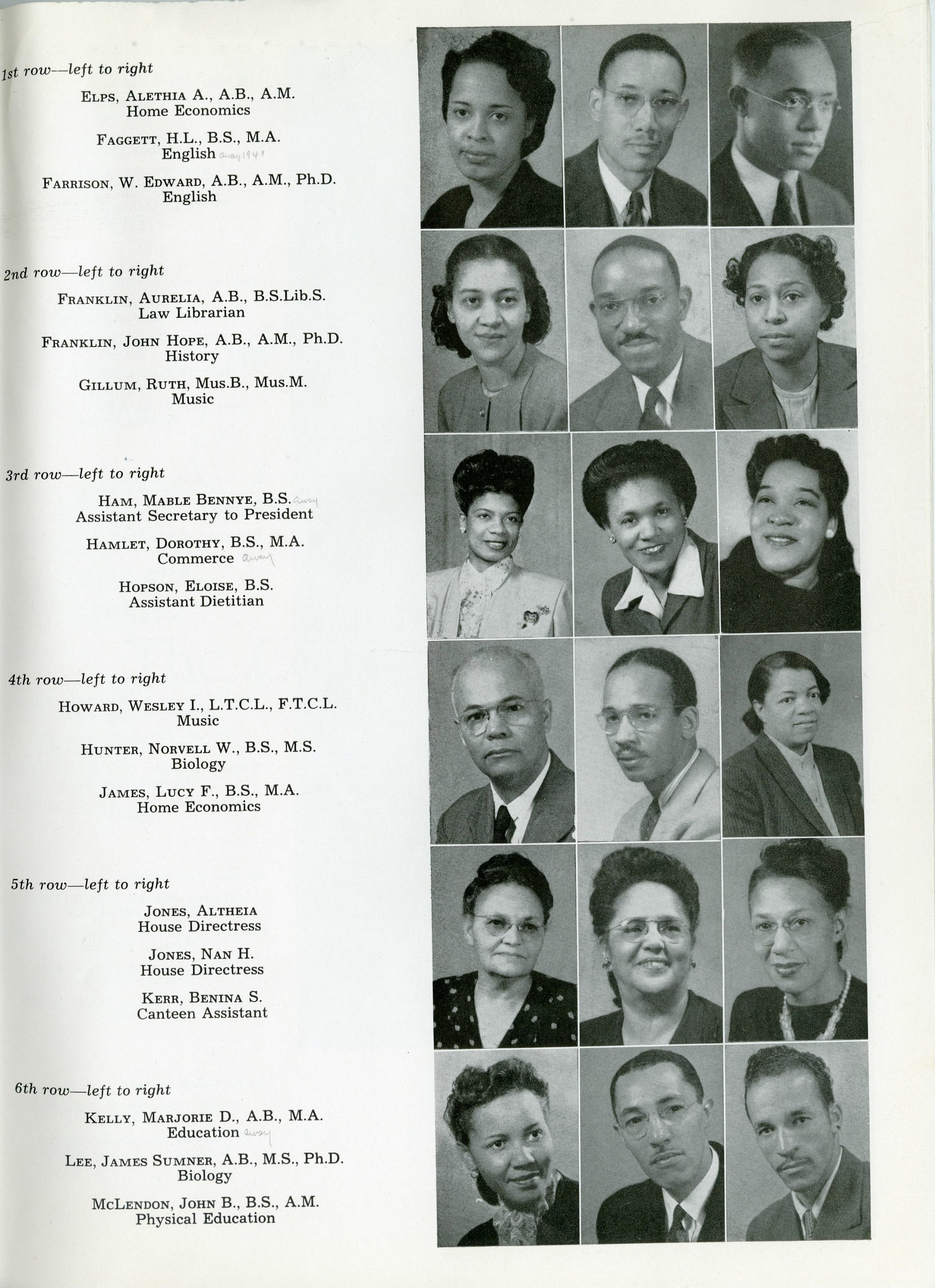 John Hope and Aurelia Franklin listed in the North Carolina College for Negroes, 1946