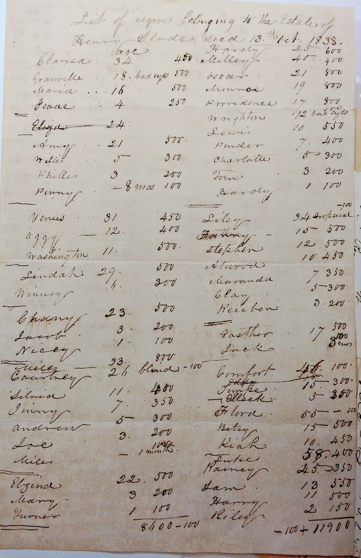 1838 slave list