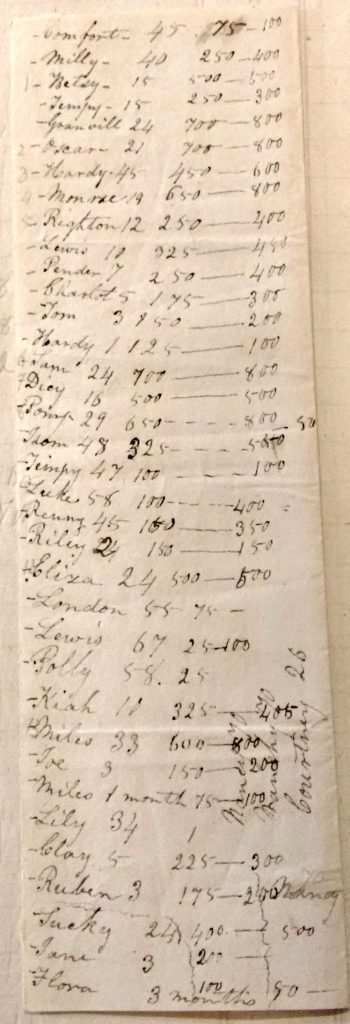Undated scrap from William Slade's account book. It lists Liley, Reuben, and Clay -- but no Fanny.