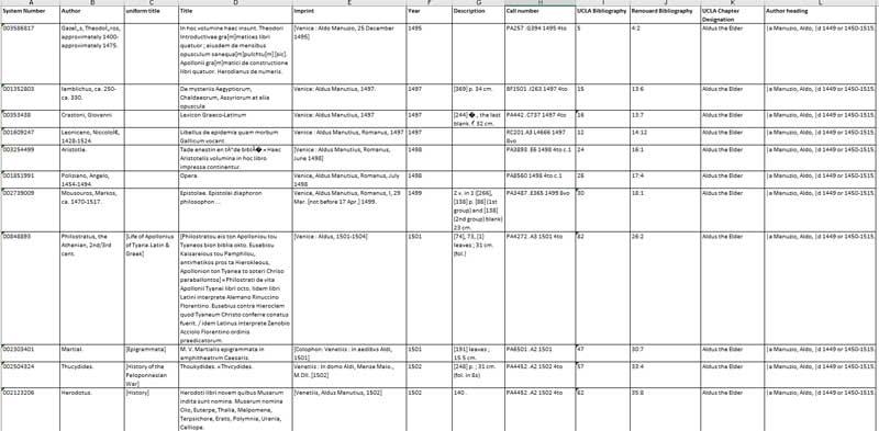 Aldine Press Metadata Project spreadsheet