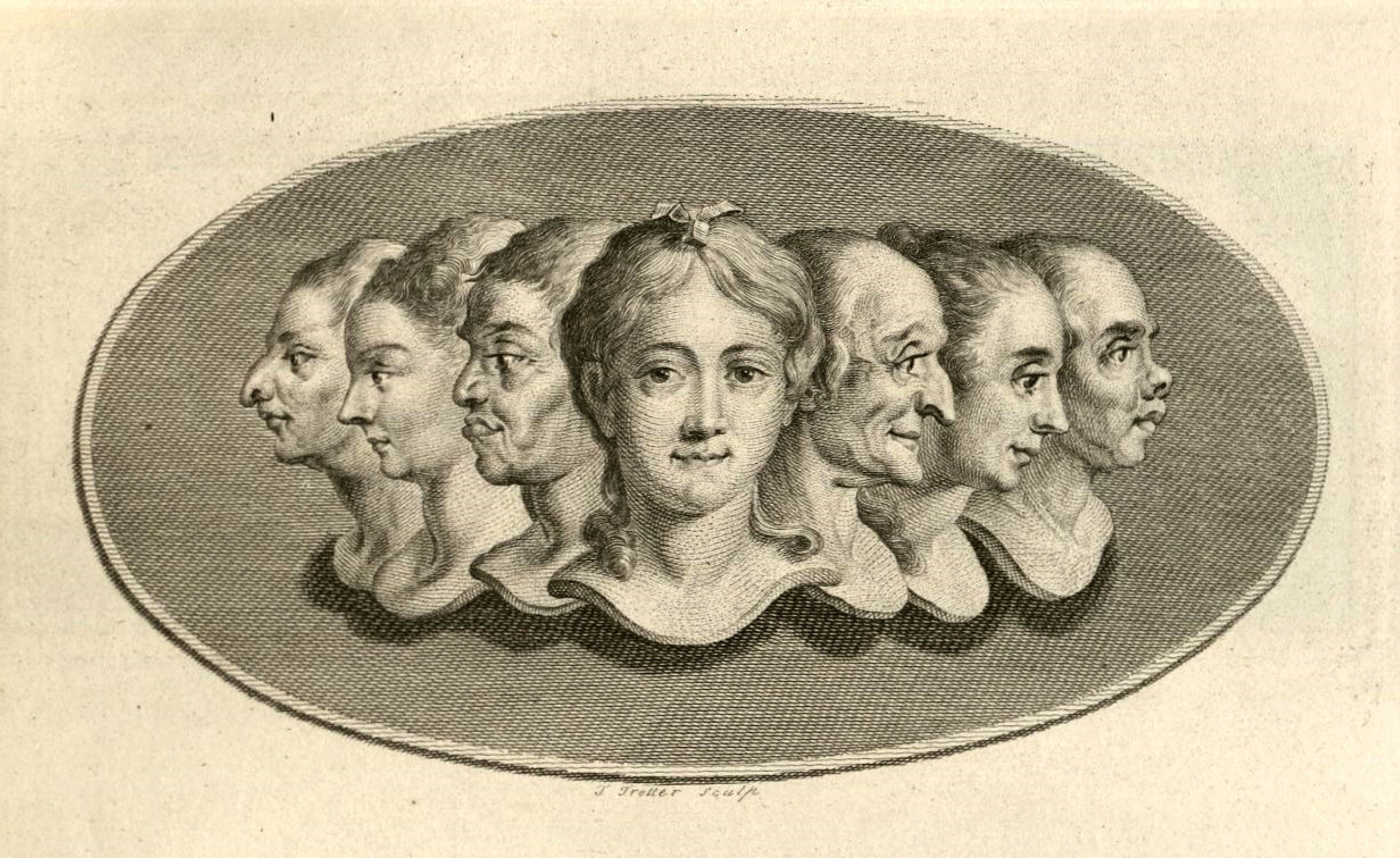 Image from book showing women's faces.