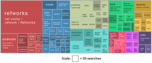 searchterm-treemap-2011-12