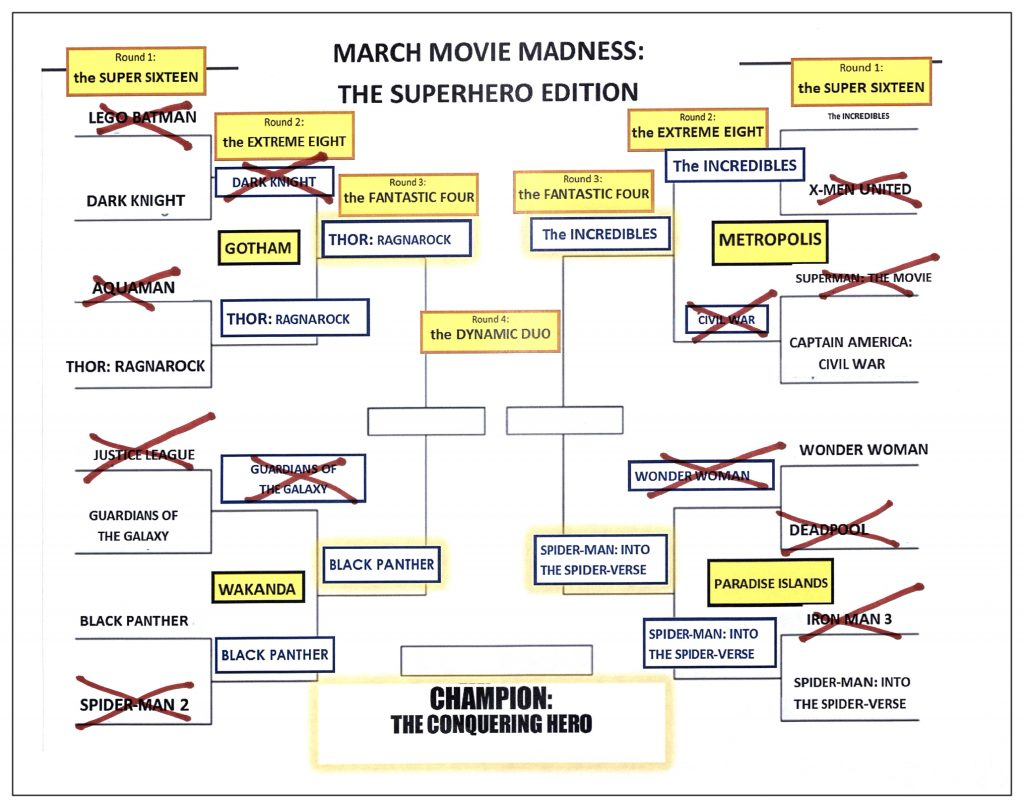 Updated Brackets of March Movie Madness Showing Fantastic Four winners: Thor, Black Panther, The Incredibles, and Spider-Man: Into the Spiderverse
