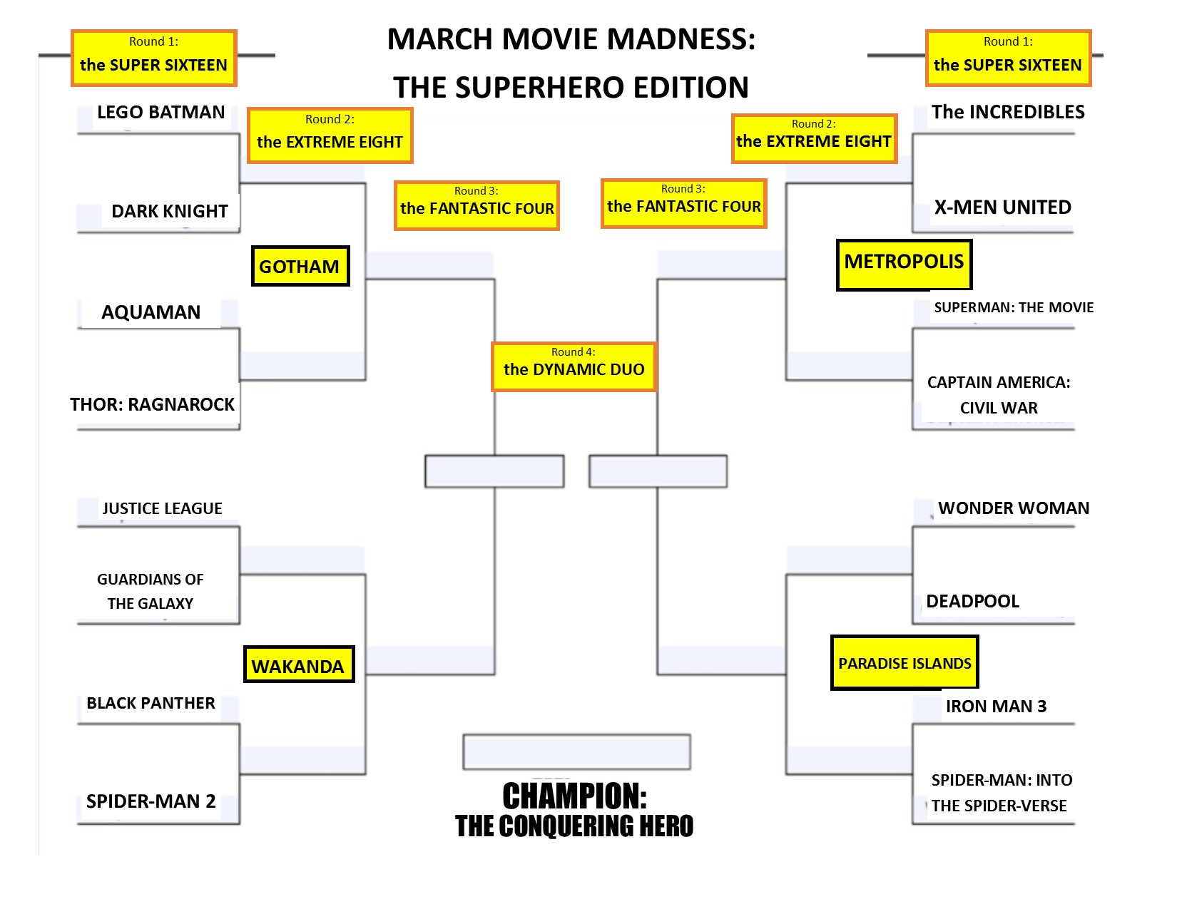 16 field brackets for Lilly Library Superhero Films